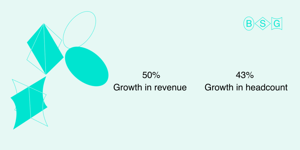 BSG Growth Indicators: in revenue and headcount