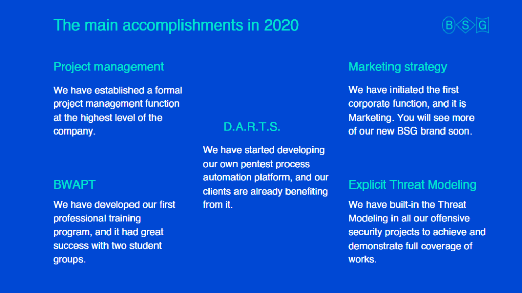 The main accomplishments in 2020 - Marketing, Project Management, etc.